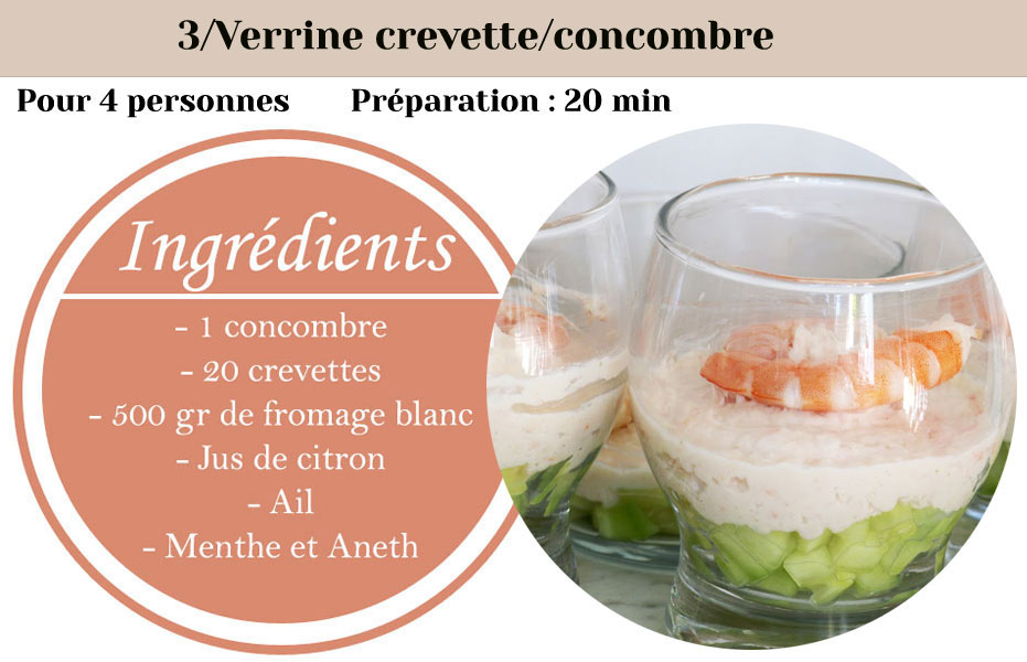 Recette de verrine concombre/crevette