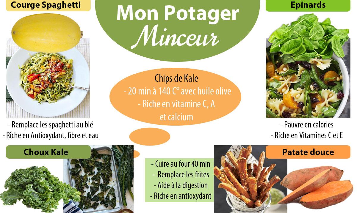 Légumes minceurs