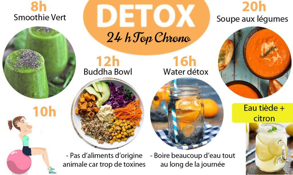 Journée detox